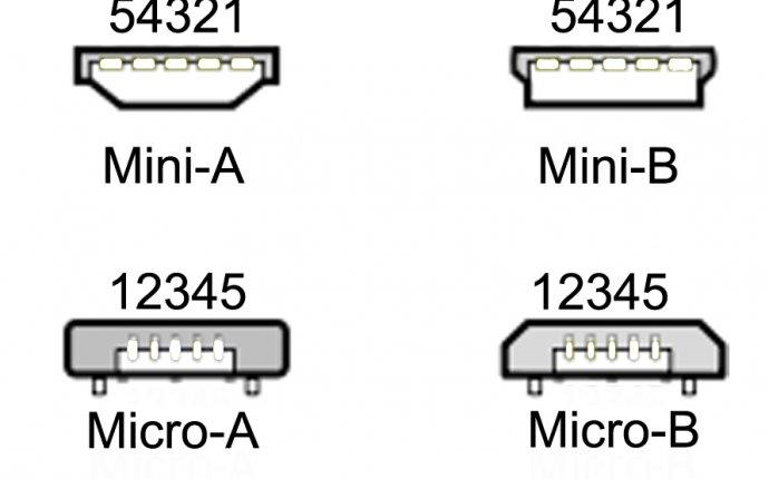 Что такое USB Type-C –